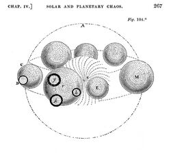 White background with black lined drawing of seven swirling spheres. They are moving in an orbit around another circle in the background.